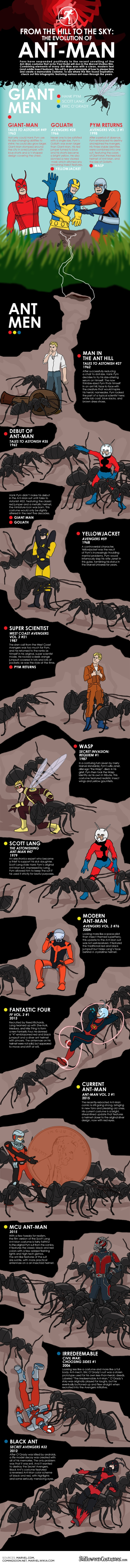 Antman Infographic 01