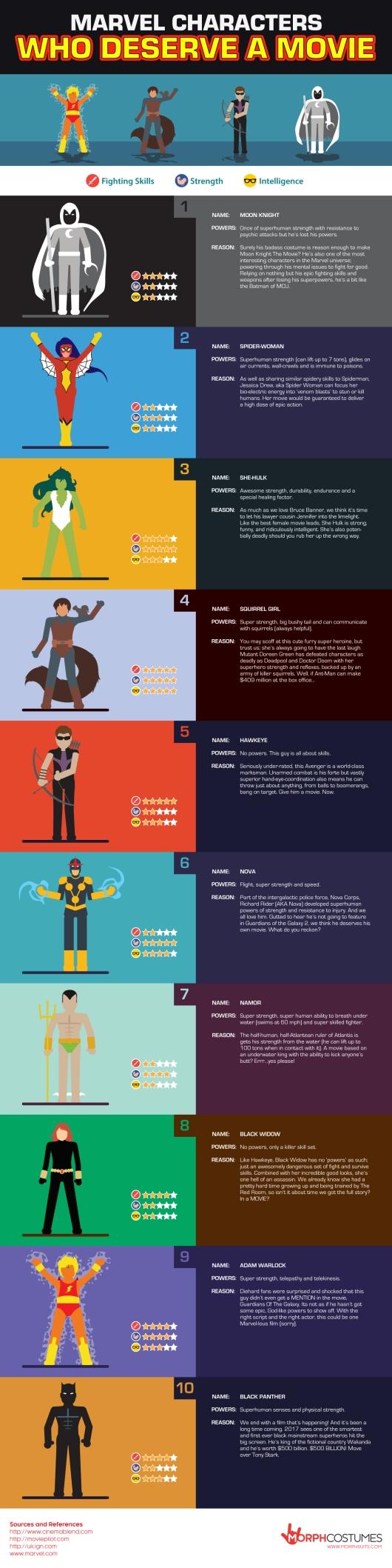 Morphsuit Inforgraphic